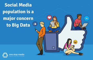 Social Media population is a major concern to Big Data