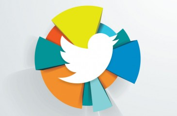 Twitter-Performance-Measurement-Made-Easy