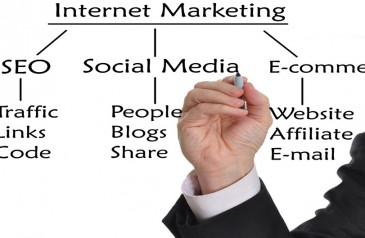 Utilise-The-Internet-To-Sell-Your-Business
