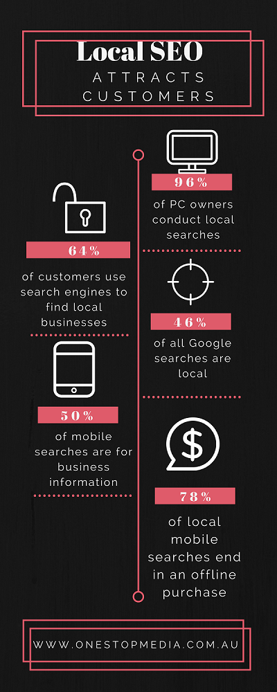 Local-SEO-infographic1